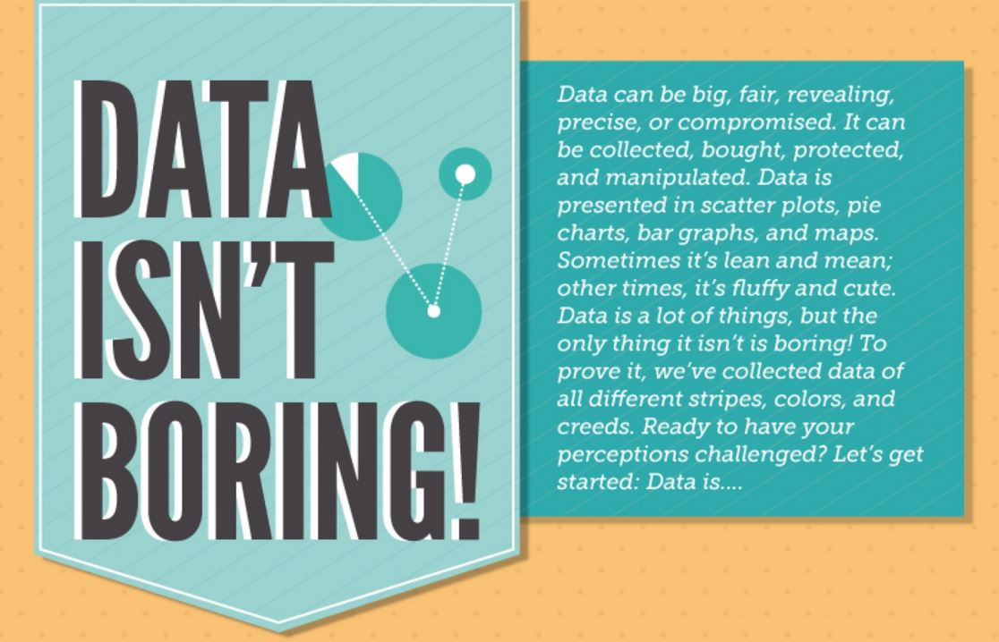 Data visualization: You must learn this language!