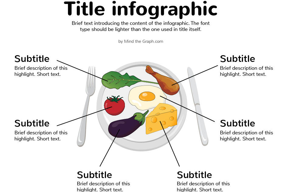 What makes a good infographic ORGANIZATION?