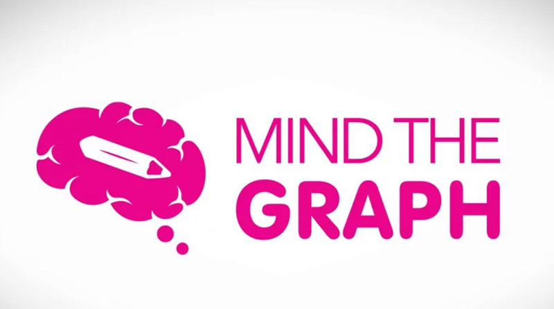 Mind the Graph: The first impression