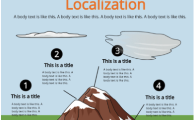 Creating a graphical abstract [Tutorial]