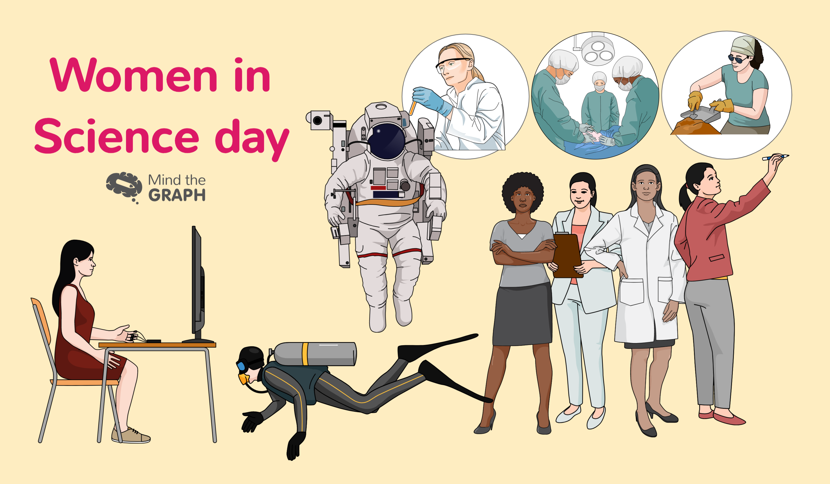 Women in Science day: yes, we can