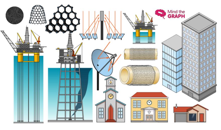 #29 Engineering illustrations of the week