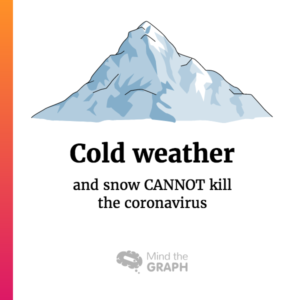 Coronavirus myth: cold weather cannot kill the coronavirus