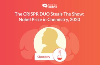 Hepatitis C Nobel Prize 2020 for Medicine Chemistry