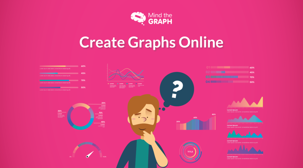 Create graphs online using Mind the Graph