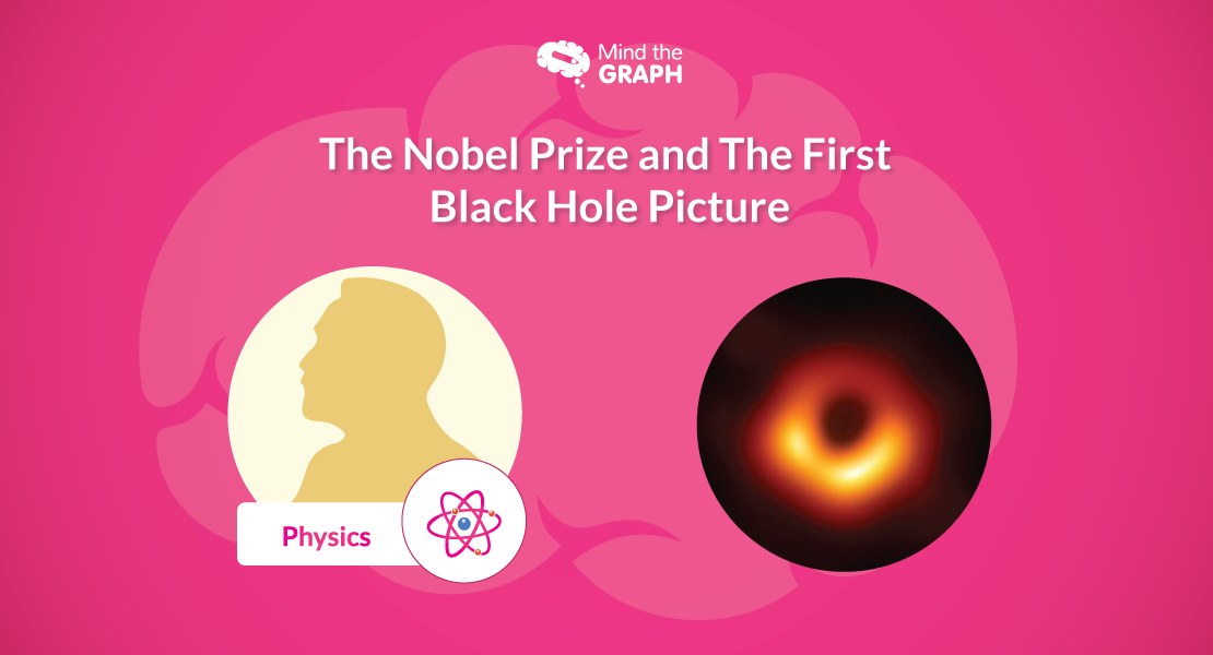 The Nobel Prize and The First Black Hole Picture
