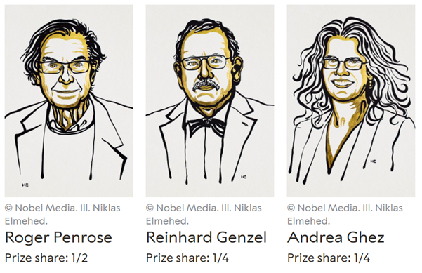Nobel Prize 2020 in Physics