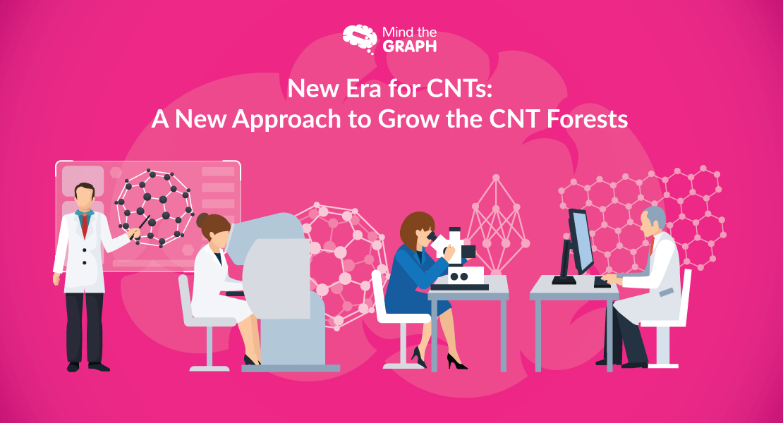 New Era for CNTs: A New Approach to Grow the CNT Forests