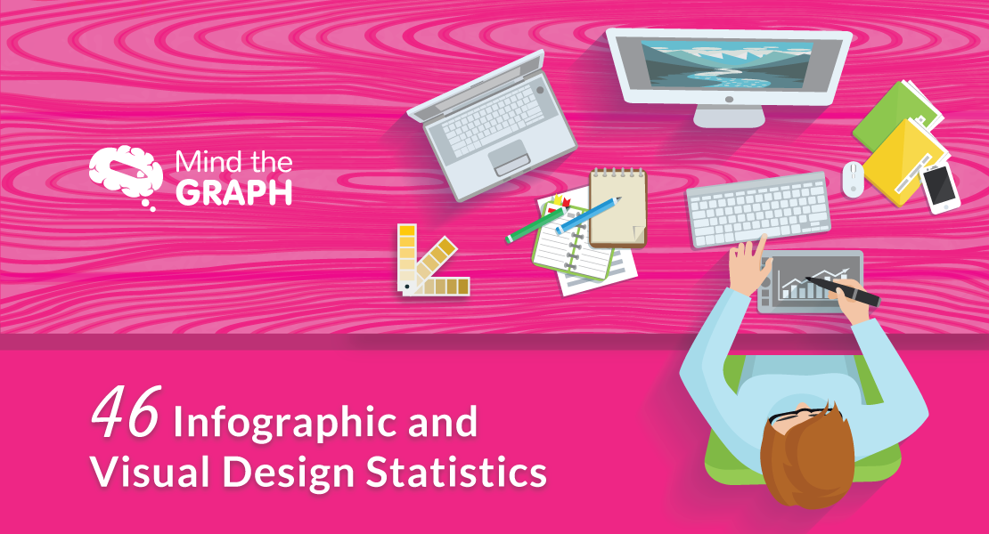 Infographic and Visual Design Statistics