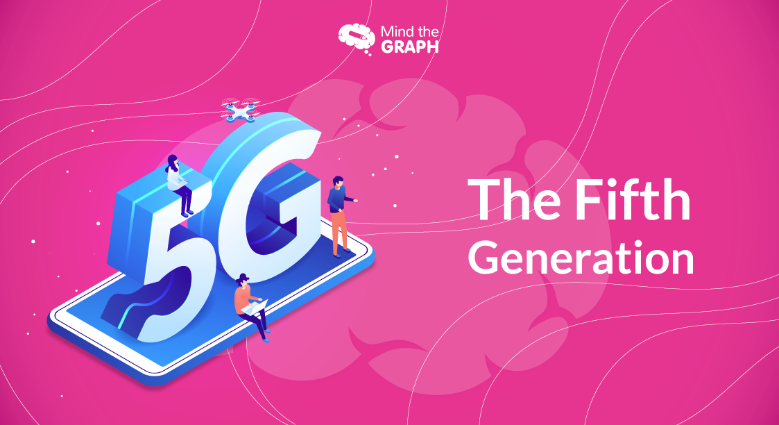 The Fifth Generation – The Future of Telecommunication