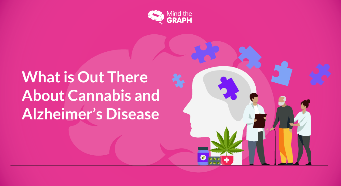 Featured image of the blog 'What is Out There About Cannabis and Alzheimer's Disease'