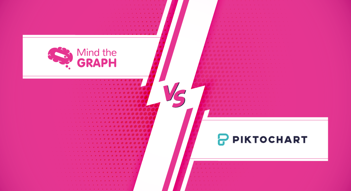Featured image for the blog Mind the Graph vs Piktochart