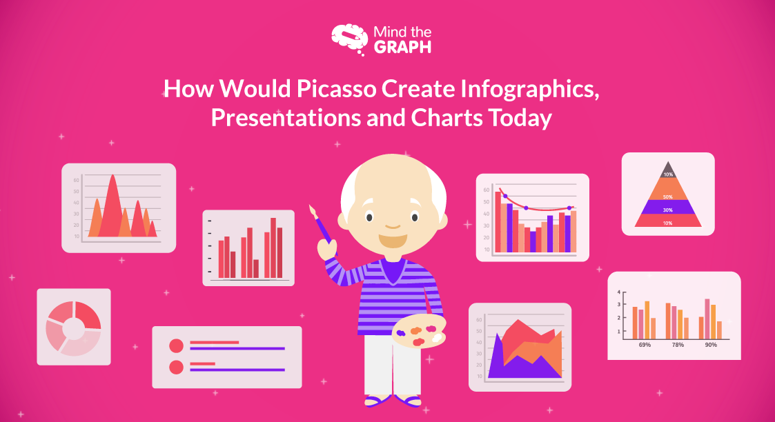 How Would Picasso Create Infographics, Presentations and Charts Today