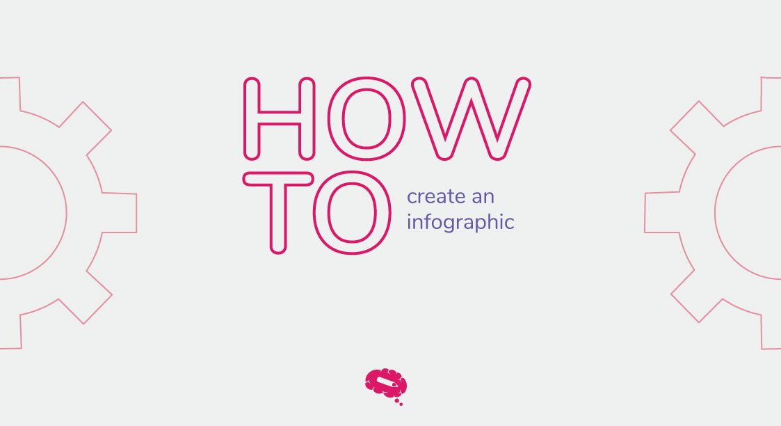 How to Create an Infographic (and any other science figure)