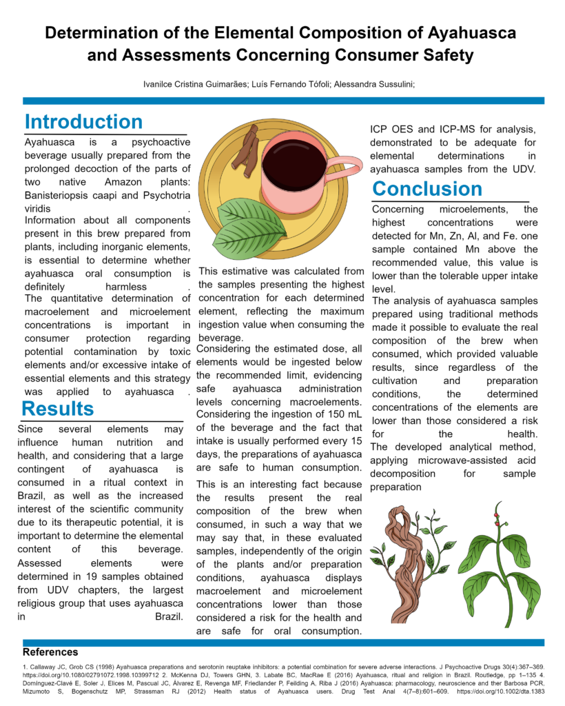 Scientific poster created using the tool Poster Maker.