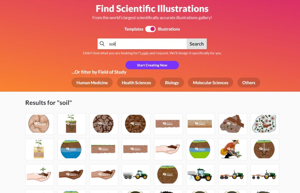 illustrations related to soil from Mind the Graph